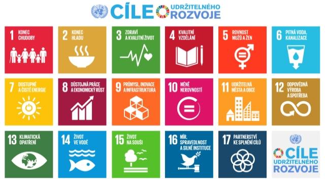 17 cílů udržitelného rozvoje, přijatých na konferenci OSN v New Yorku v září 2015